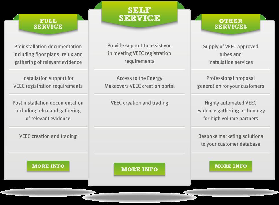 Self service VEEC Creation
