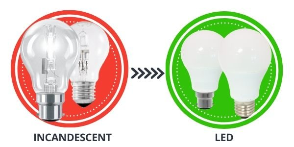 Incandescent to LED