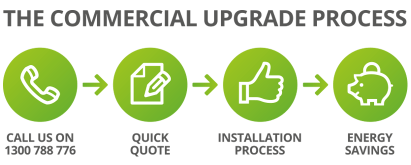 The commercial upgrade process
